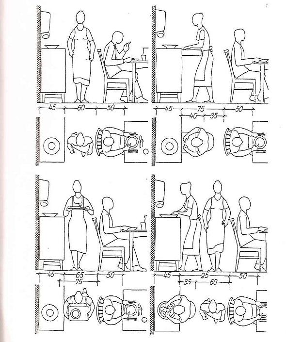 asztal és szék méretezés